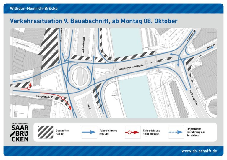 Die Verkehrsführung | Bild: Landeshauptstadt Saarbrücken