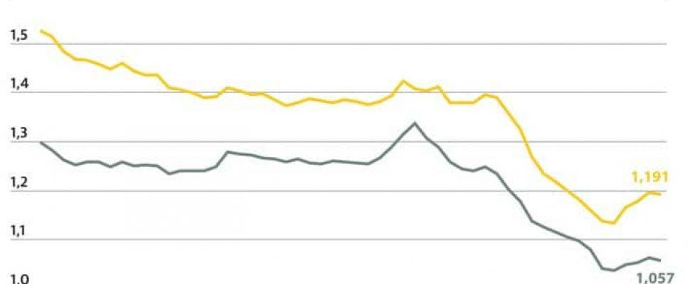 Kraftstoffpreise in Deutschland zwischen dem 28.5.2019 und dem 2.6.2020. Weiterer Text über ots und www.presseportal.de/nr/7849 / Die Verwendung dieses Bildes ist für redaktionelle Zwecke honorarfrei. Veröffentlichung bitte unter Quellenangabe: